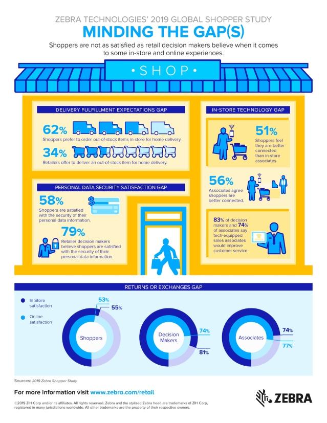 2019-shopper-study-global-infographic_JPG.JPG